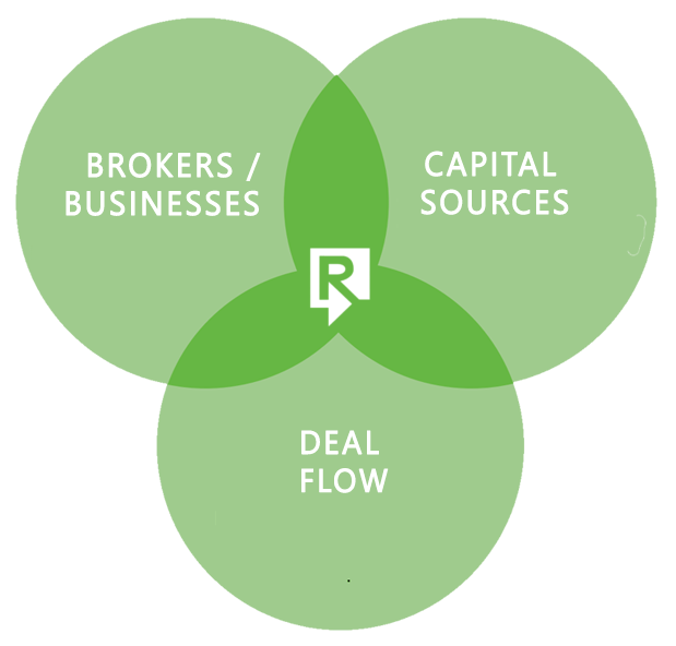 deal source chart